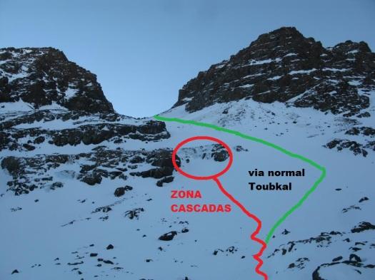 cascadas refugio (1)