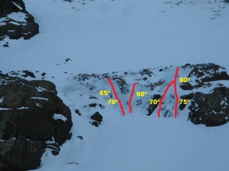 cascadas refugio (2)