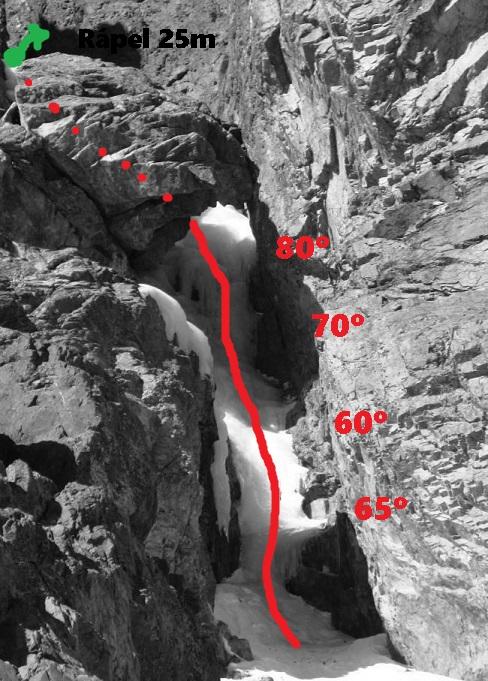 cascada bloque (1)