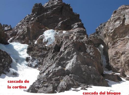 cascada bloque (4)